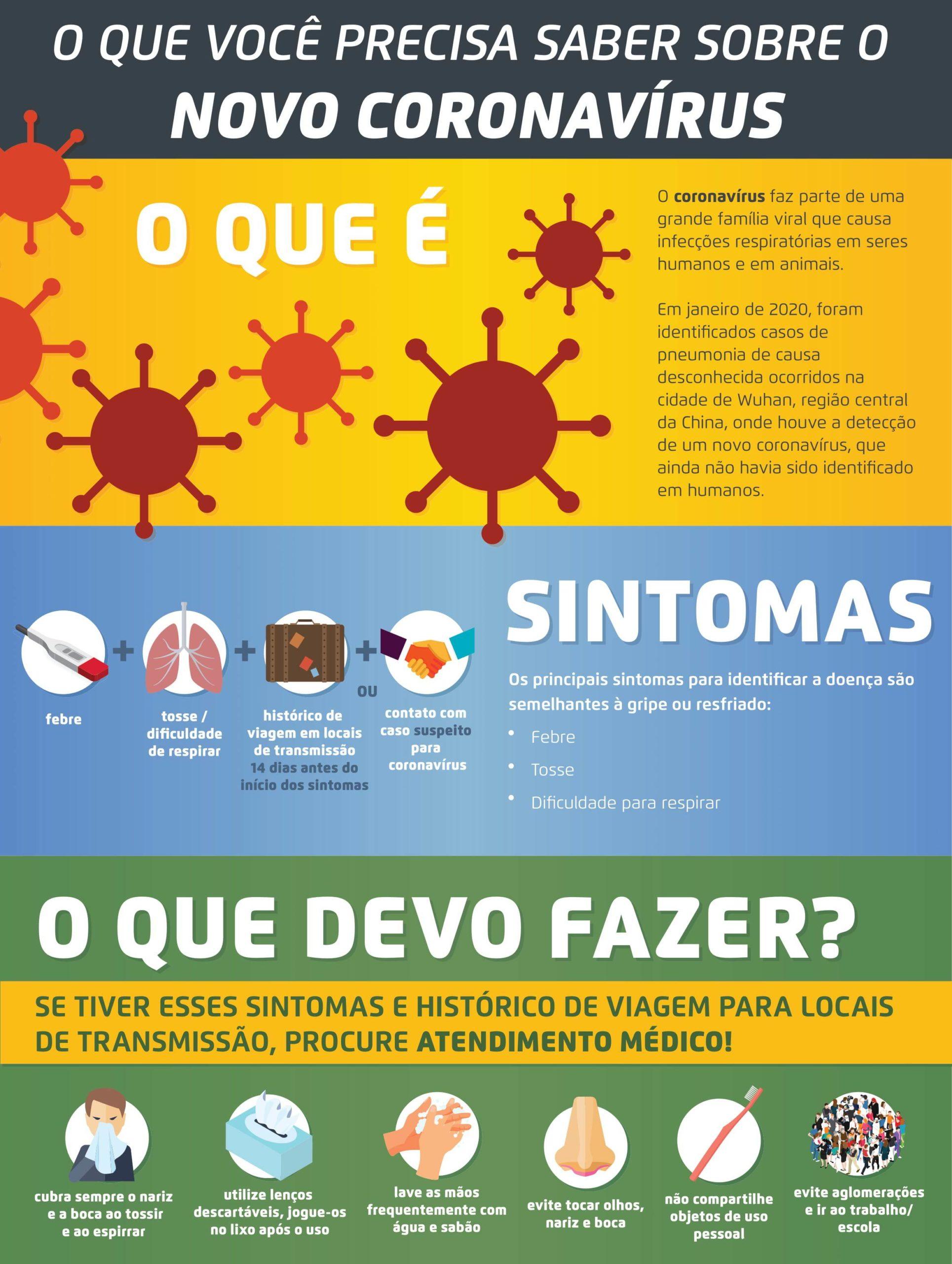 Prefeitura de São Paulo / Covisa